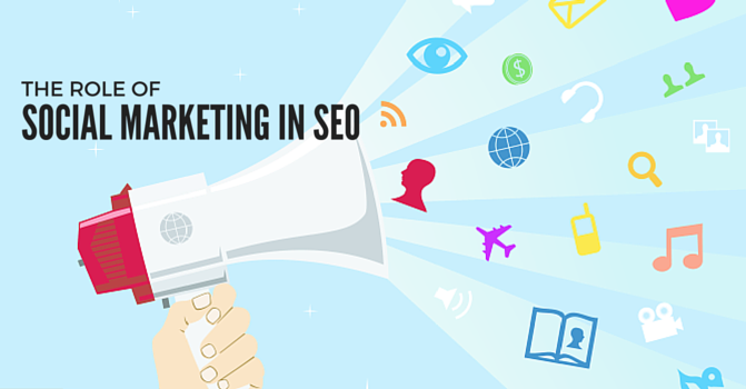 The Role of Social Marketing in SEO
