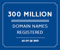 300 Million Domain Names Registered as of Q1 2015